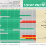 Astuces: Crocs zebre | Test & avis 2020