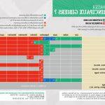 Prix bas: Crocs garcon 26 | Test complet 2020